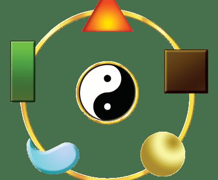 Feng shui: les cinq elements
